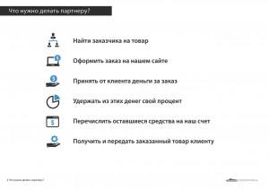 Партнерская_программа004