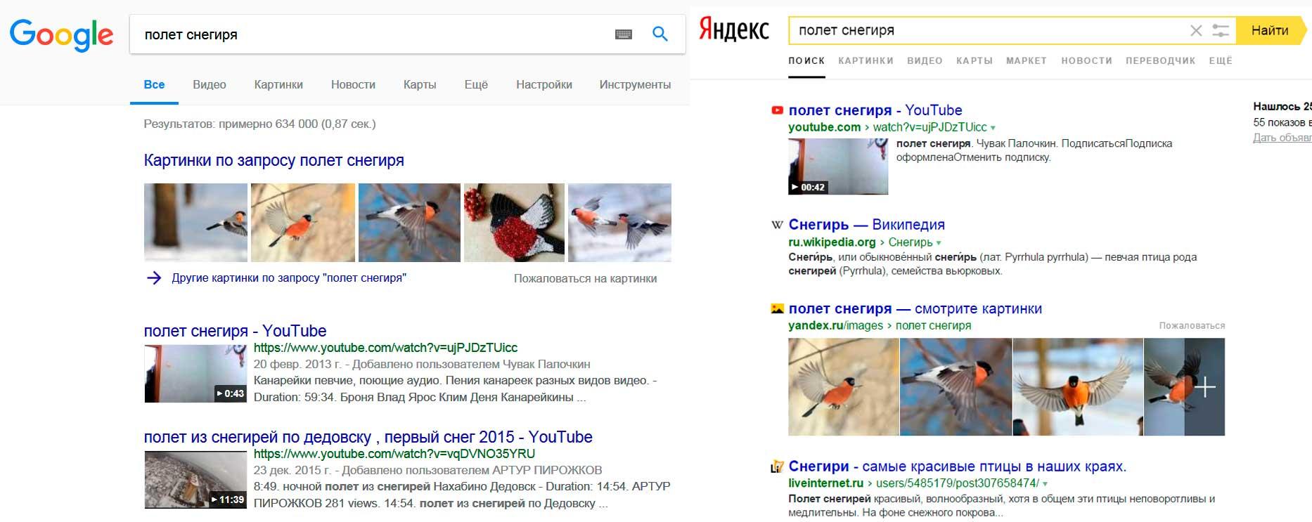 Вертикальный поиск Яндекс и Google