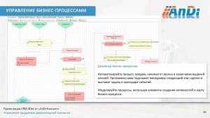 Презентация CRM-page-016