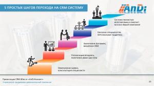 Презентация CRM-page-020