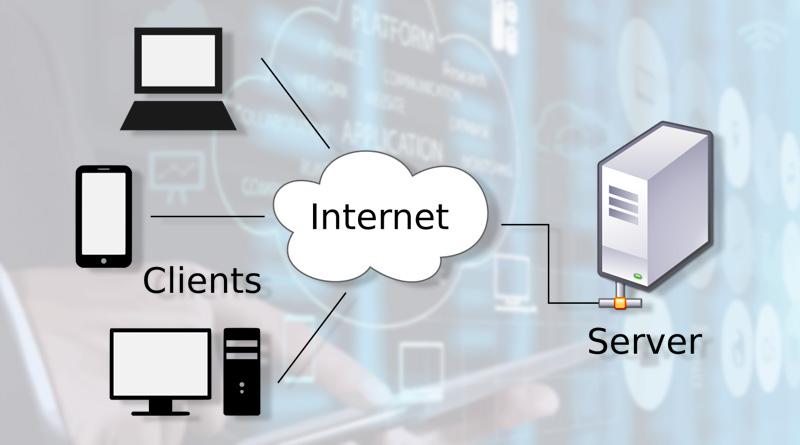 Интернет сервер